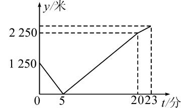 【聚焦中考】2017版中考数学 考点聚焦 第3章 函数及其图象 跟踪突破10 平面直角坐标系与函数试题