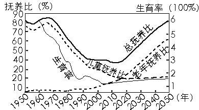 2013广东省六校高三5月高考模拟考试文综试题及答案
