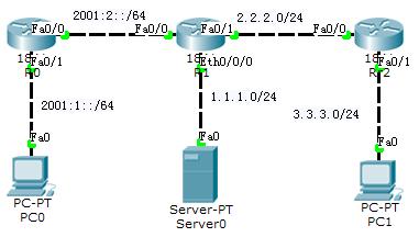 NAT-PT与DNS-ALG转换机制实验研究