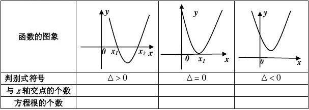 高一(I)部数学学案(17)-对数的性质 (7)