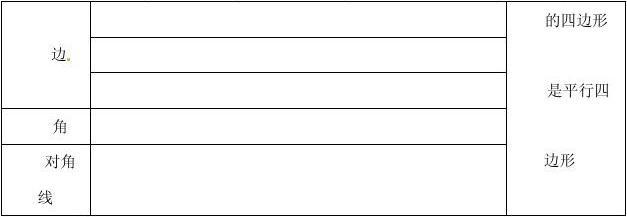 中考数学复习四边形精讲(含答案)