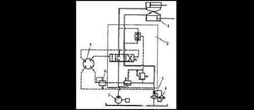 (连续式液压装载机闭式回路液压系统设计ppt图1) 连续千斤顶顶推速度图片