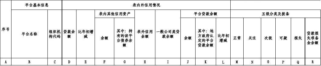 2017-12-31银监会地方政府融资平台清单t