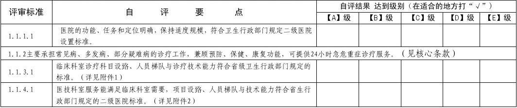 上海二级乙等医院_二级乙等综合医院评审自评报告表_文档下载