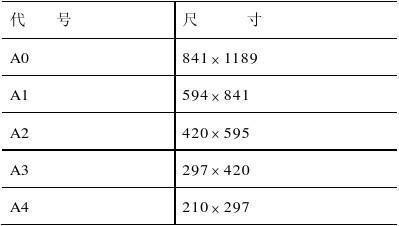 jiaoan8电气制图CAD标准