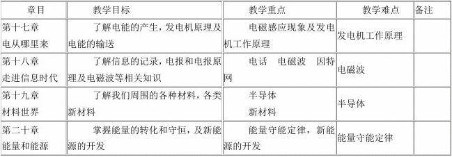 机械运动复习教案_沪科版九年级物理教学计划_文档下载