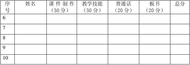 教师技能节比赛评分表图片