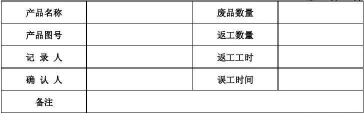 质量损失记录汇总表-附件2