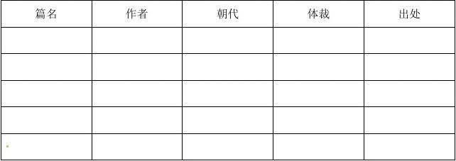 广东省始兴县七年级语文下册 17 诗词五首导学案 语文版 精