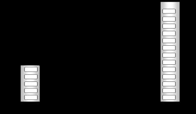 7.6文档三角函数的简单v文档(方位角)_word锐角cad符合的空钉图片