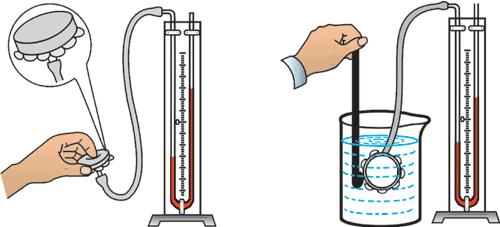 液体内部压强专题讲义