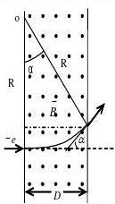第八章  恒定电流的磁场(二)