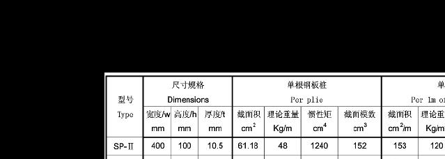 钢板桩支护计算书(有围檩内支撑改11)图片