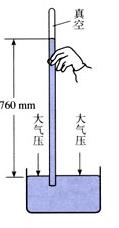 09中考物理压强汇编大气压强