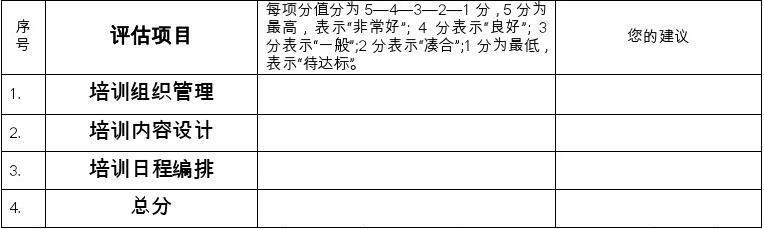 培训项目评估表