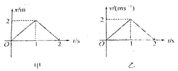 山西山大附中2014-2015学年高一下学期3月月考物理试卷 (Word版含答案)