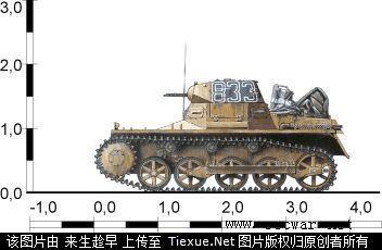 二战德国坦克汇总-诸路驰制