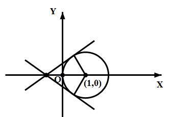 2011年高考理科数学试题分类汇编---解析几何