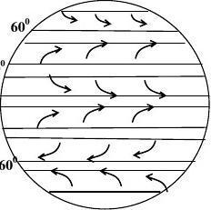 气压带和风带(第一课时)图片