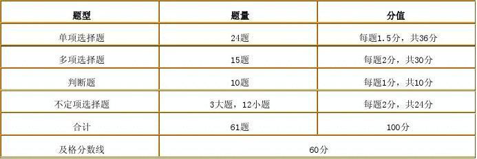 2014年初级会计职称考试《经济法基础》预习重点kj140421152201