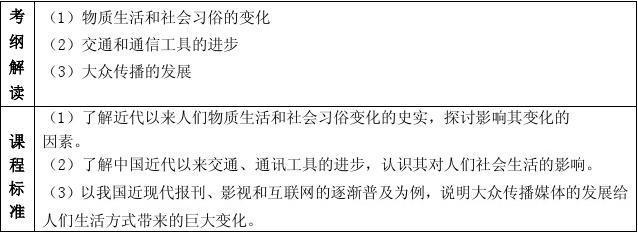 2015届高考一轮复习导学案  第23讲  中国近现代社会生活的变迁