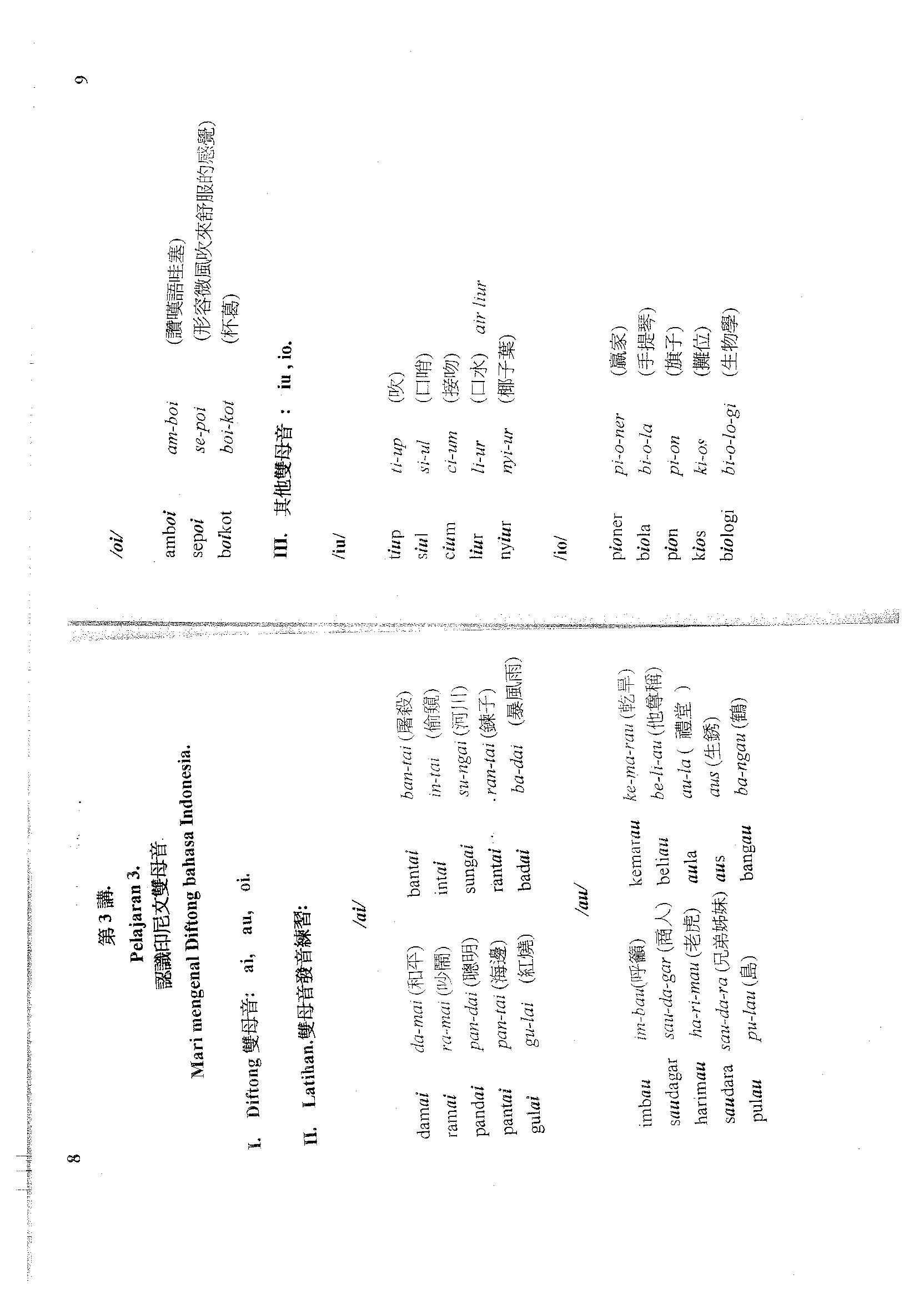 生活印尼语会话初级第3-5讲