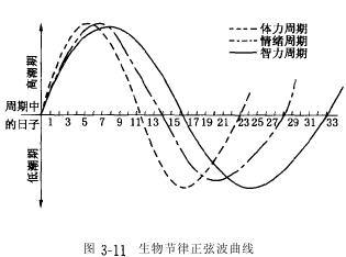高二1-2-2正余弦定理应用(二)讲义