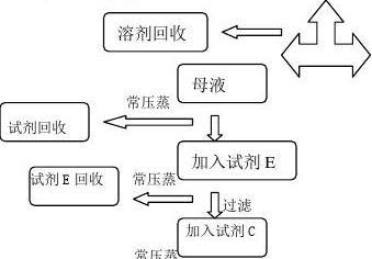 AD流程图A