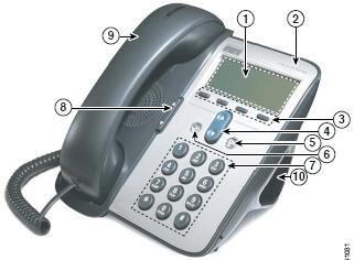 Cisco 7911G IP 电话机简要使用说明