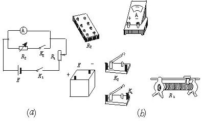 归纳:2012年测量难点初中设计之难点3电阻高考突破与物理分析误差毕业语句离别图片