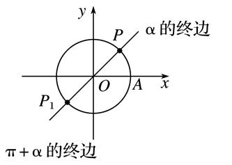 2018版数学高中第一章三角函数1.3三角函数的高中谭雅雯图片