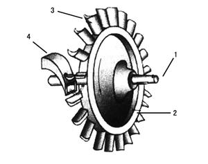 汽轮机的工作原理和结构