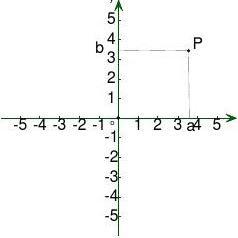 4.3平面直角坐标系学、巩固案(1)