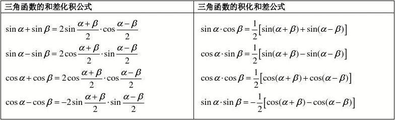 初中数学试卷分析范文_三角函数公式表_word文档在线阅读与下载_免费文档