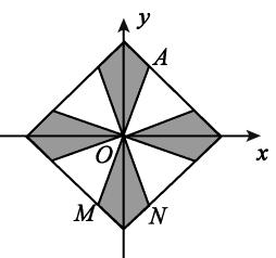 最新人教版2018-2019学年九年级数学上册同步测试:23.2.3关于原点对称的点的坐标-精品试题