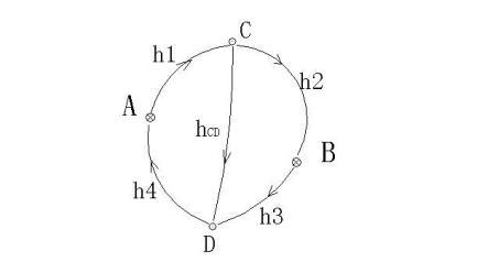 四等水准平差软件_五, (15分) 图 5水准网中, a , b 为已知点, 已知 c , d 两点间高差 c