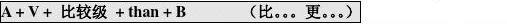 新牛津译林版八年级上8A Unit1-8语法总结