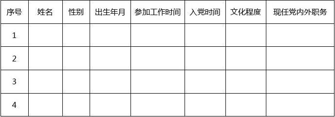 党支部换届选举请示和批复模板