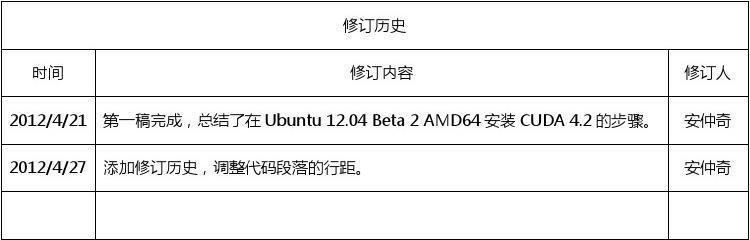 Ubuntu 12.04 安装 CUDA 4.2 小结