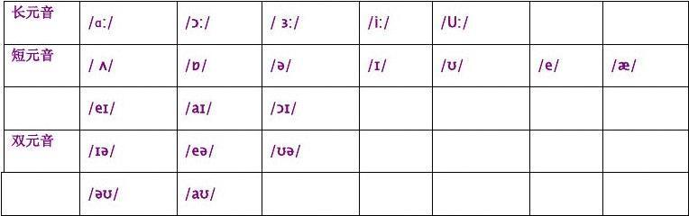 音标及其练习题答案