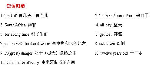 【精校版】七年级英语下册 Unit 5 Why do you like pandas?基础知识必背手册 人教新目标版