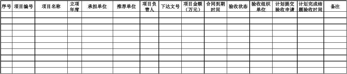 广东省软科学研究计划项目结题验收计划表(模板)