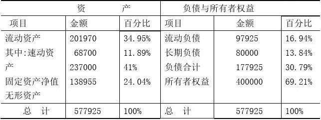 池国华财务报表分析课后计算题答案