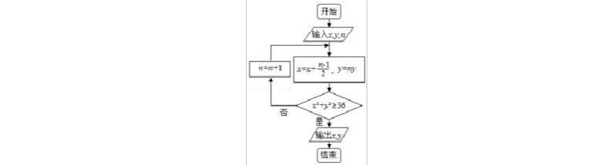 【安徽省六安中学】2017届高三下学期第七次月考数学(理科)试卷答案