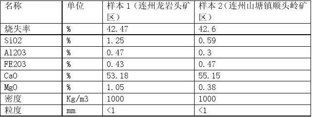 论文-CFB锅炉石灰石系统经济性试验探讨_wo