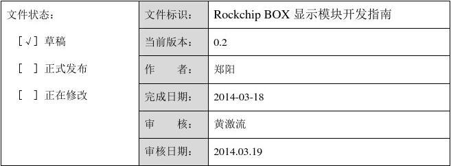 Rockchip BOX 显示模块开发指南_V0.2