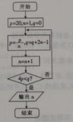 2017屆高三第一次模擬考試(數學文科)試卷(含答案)