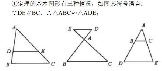 相似三角形圖片