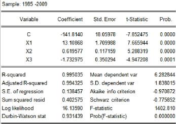 技术性贸易壁垒对我国机电产品出口影响的实证分析