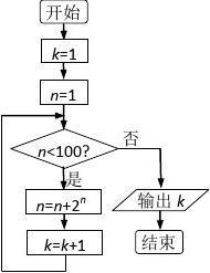 贵州省遵义市第四中学2019届高三数学上学期第二次月考试题 文